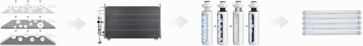 空气制水的过滤过程
