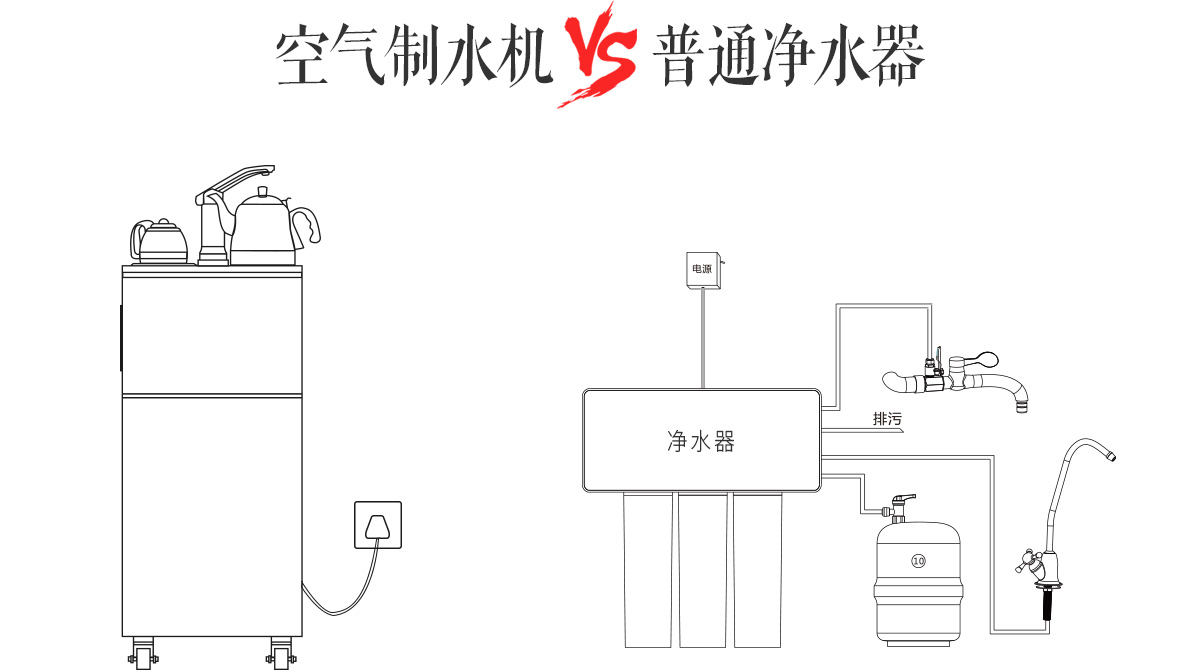 空气制水机和普通净水器