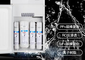 空气制水机- 水过滤