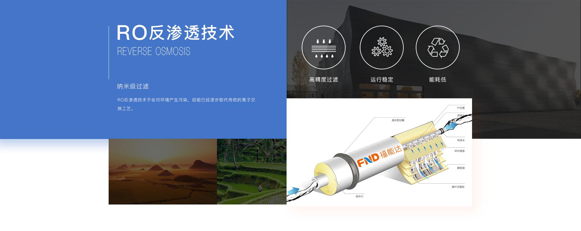 RO反渗透技术-福能达