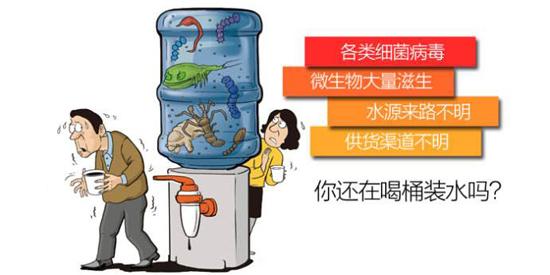 你还在喝桶装水吗