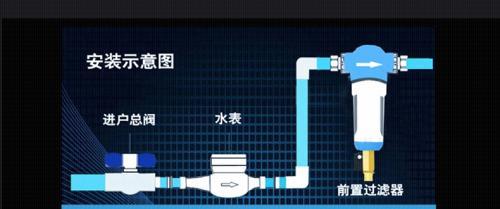 前置净水器安装示意图