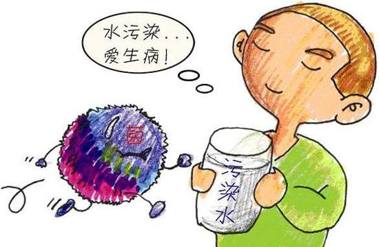 水污染爱生病 北京用什么净水器好