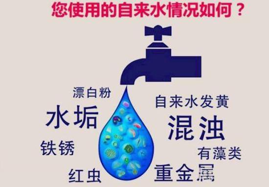 您使用自来水情况如何?