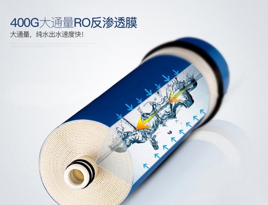 福能达空气制水机RO滤芯