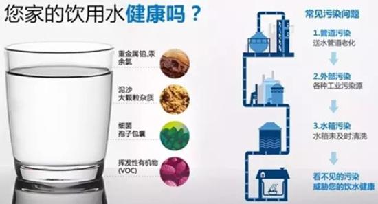 您家的饮用水健康吗