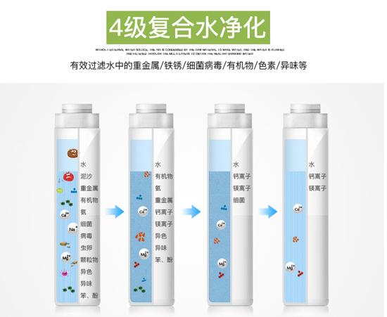 空气制水 多重过滤