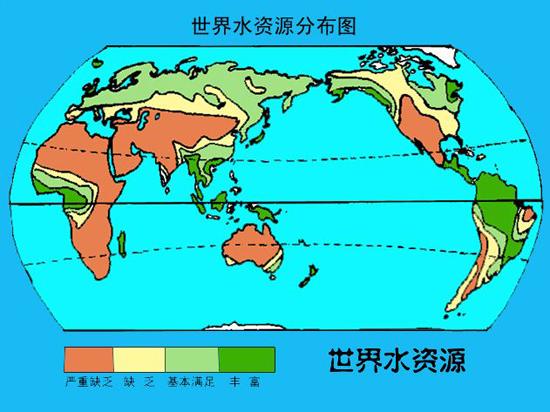世界水资源
