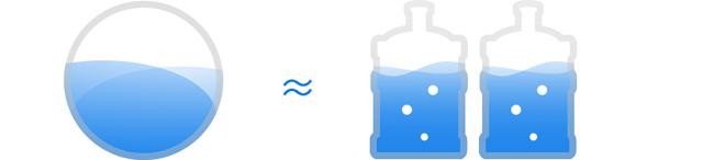 36系列空气制水机的制水量