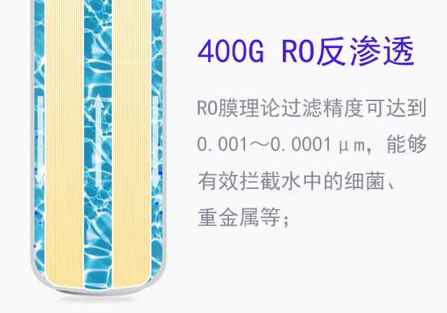 RO 反渗透滤芯