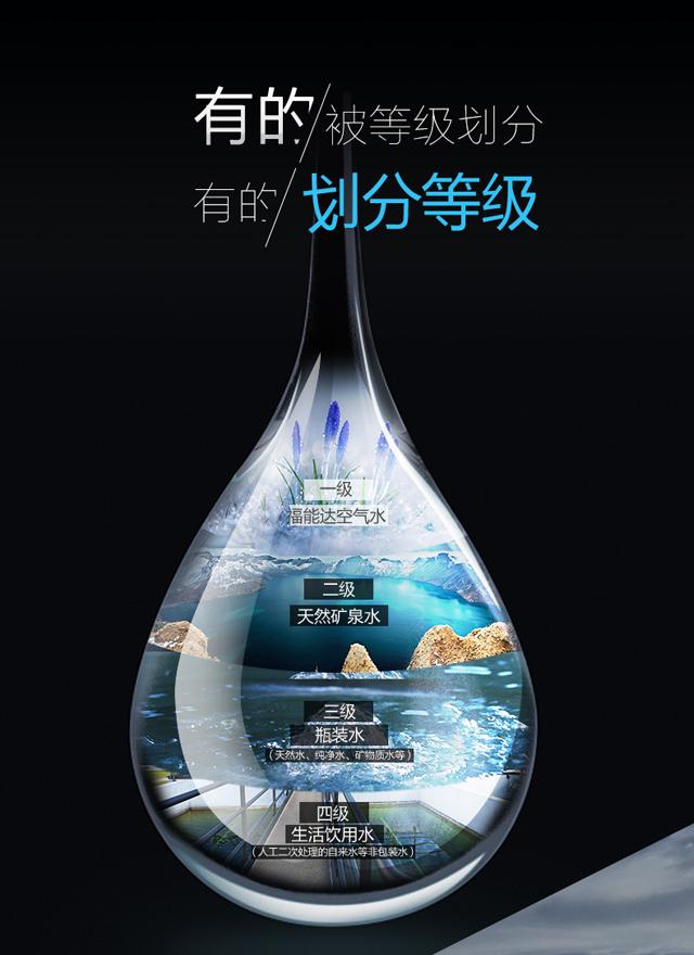 福能达空气水品质级别