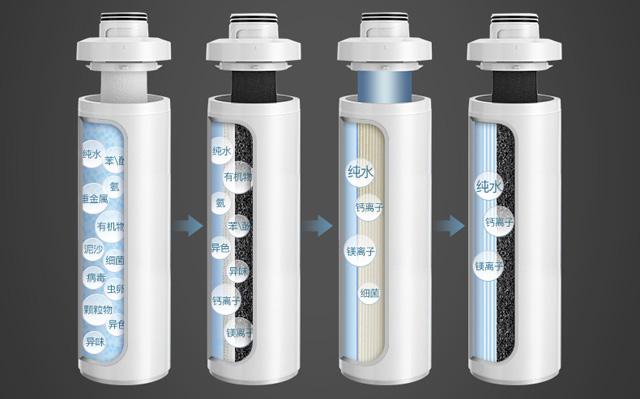 空气制水机的四级水过滤