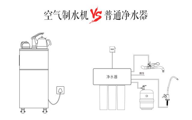 空气制水机和净水器的区别