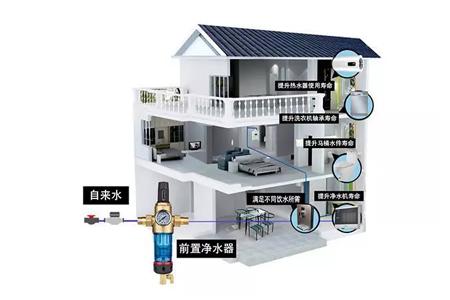 前置净水器安装方法分享 为您打造健康生活